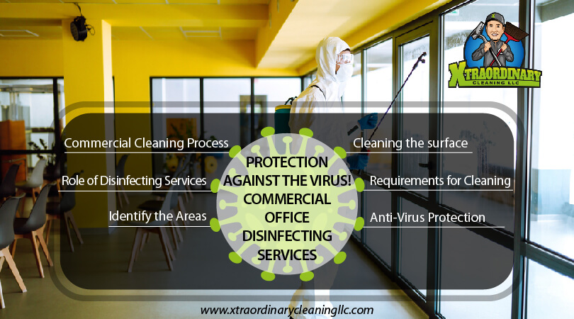 Protection Against the Virus! Commercial Office Disinfecting Services